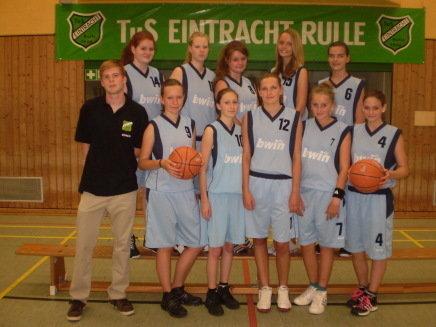 Basketball U17 weiblich 2012/13